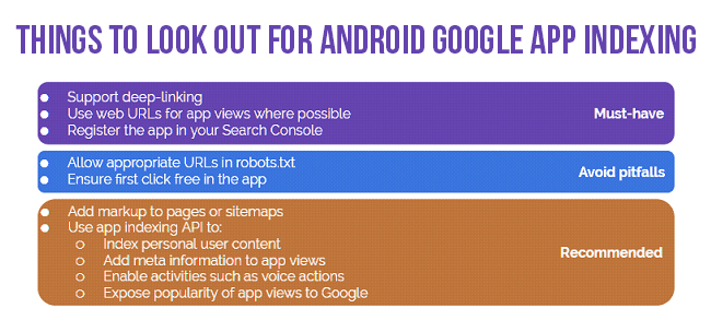 Android Google App Indexing | Velsof