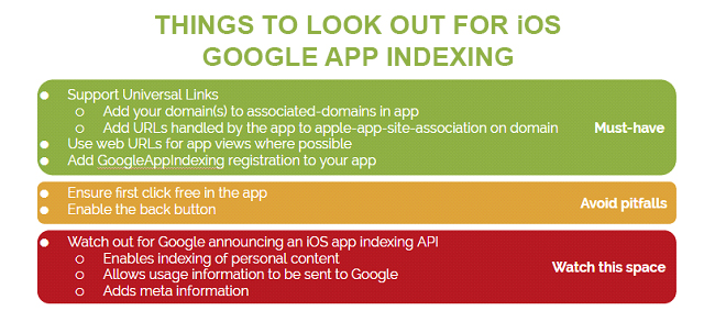 IOS Google App Indexing | Velsof