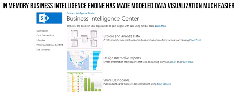 Improvements In The Business Intelligence | Velsof