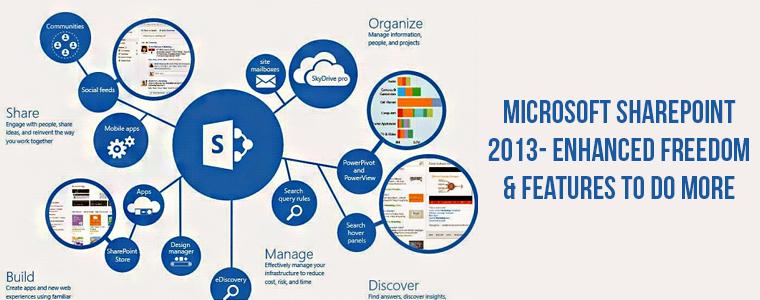 Microsoft Sharepoint 2013 | Velsof