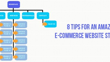 8 Tips For An amazing E-Commerc Website Structre | Velsof