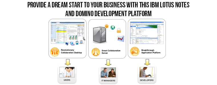 IBM Lotus Notes And Domino Development Platform | Velsof