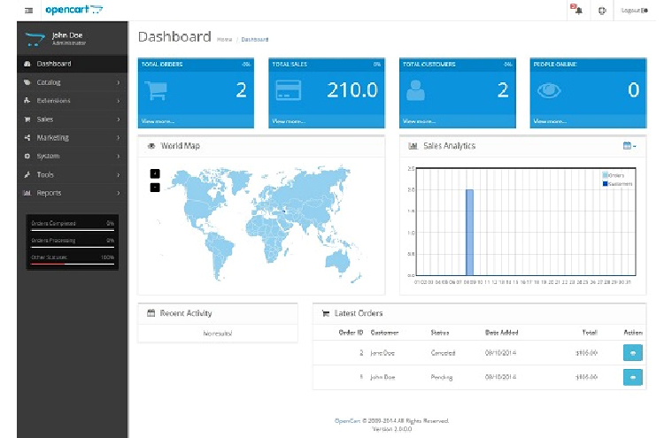 Arrives with an intuitive dashboard | Velsof