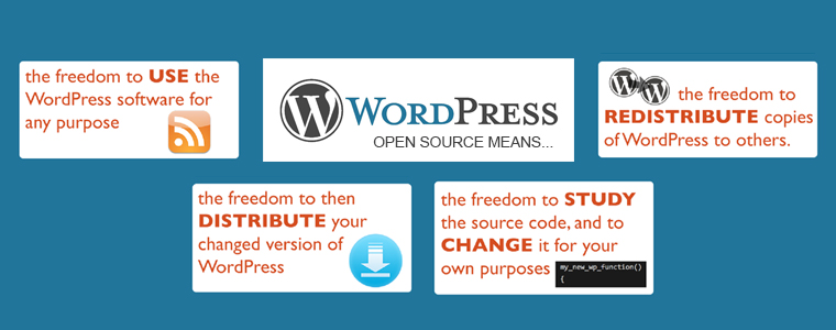 It is open source, free and can be easily modified | Velsof