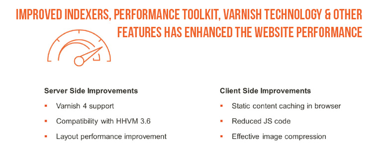 Performance improvements | Velsof