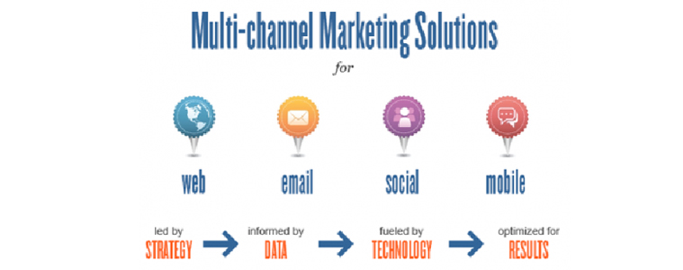 Help in exploring alternative sales channels for your store   velsof