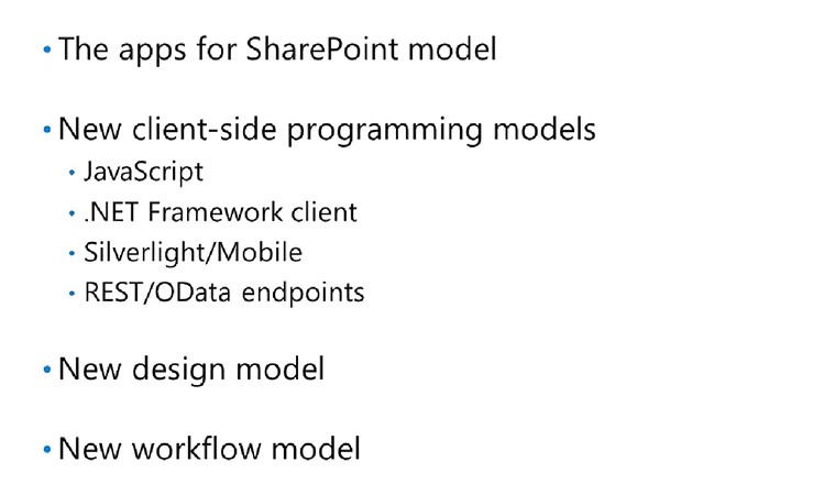 How SharePoint 2013 is a delight for developers? | Velsof