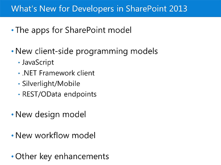 What's New for Developers in Sharepoint 2013 | Velsof