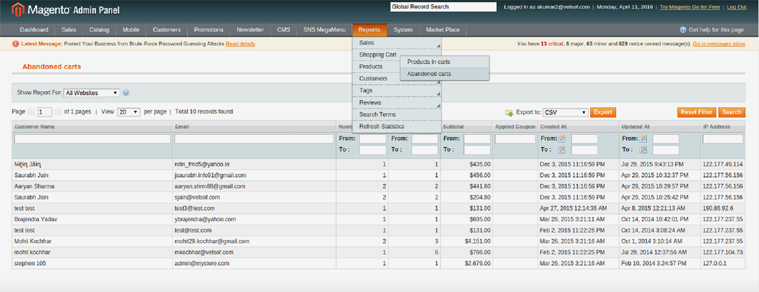 Redefines the analytics and reporting of eCommerce site   Velsof