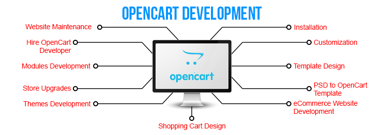 5 reasons for why not to hire an OpenCart development company for your website- OpenCart Development Services | Velsof