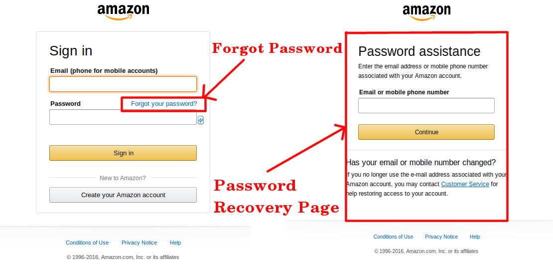 How to simplify the site registration during web development- Offer easy password recovery option | Velsof