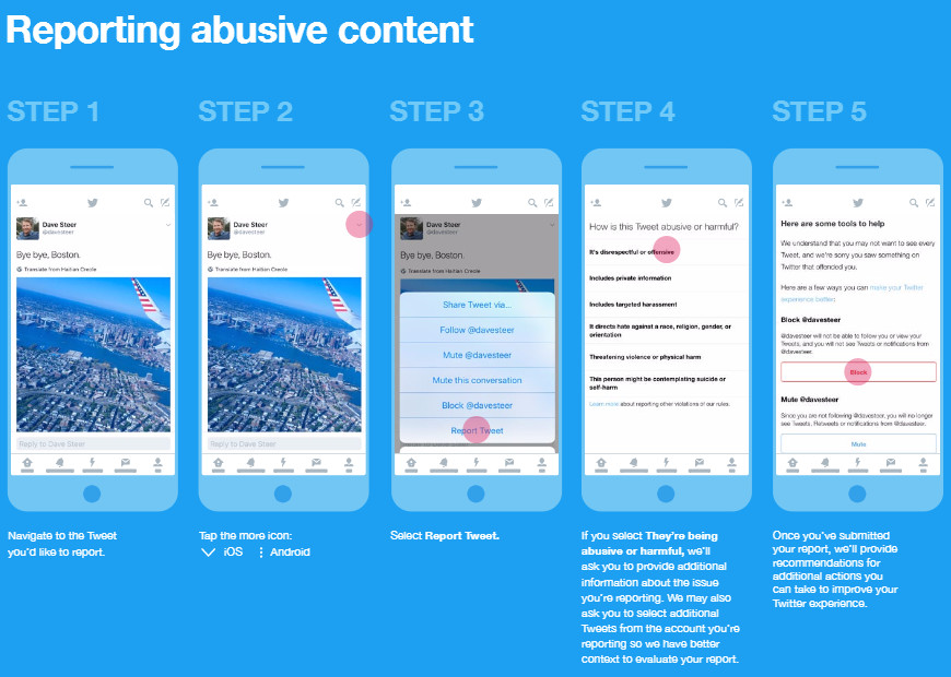 Twitterati gets more privacy and safety in the world of social media- Reporting Abusing Content   Velsof