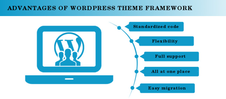 Advantages of WordPress theme framework | Velsof