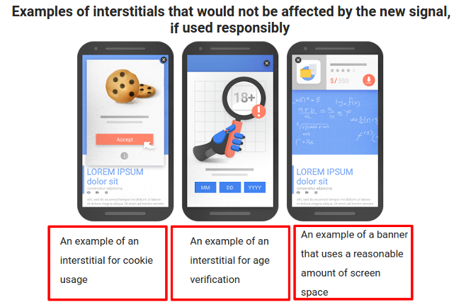 Are you aware of the Google's Mobile pop-up penalty?- Google's post interstitials that are not liable to penalty | Velsof