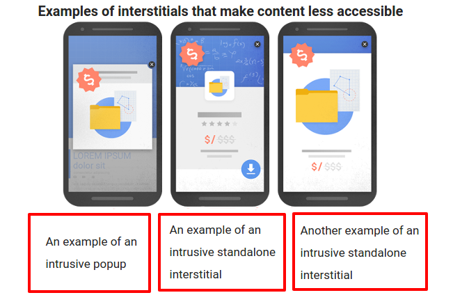 Are you aware of the Google's Mobile pop-up penalty?- Google's post to show the interstitials that are liable to penalty | Velsof