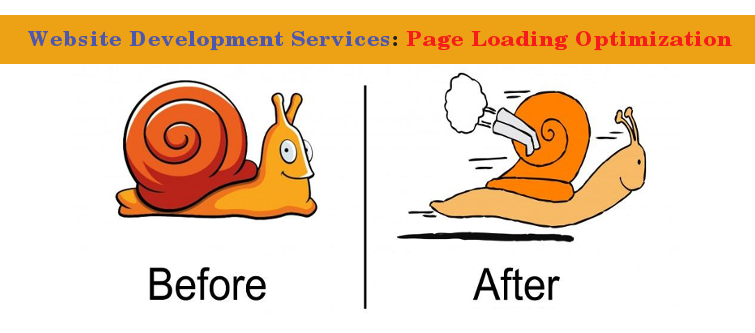 Website development services: Improve page loading with Back-Office optimization | Velsof