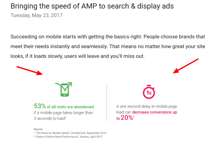 Google Amp on search ads