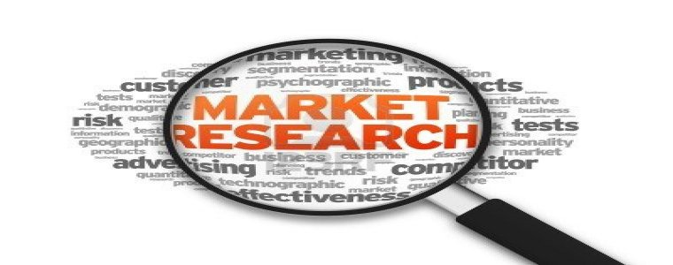 Not investing in marketing research