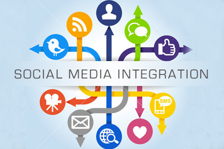Social Media Integartion
