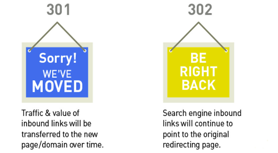 302 redirects