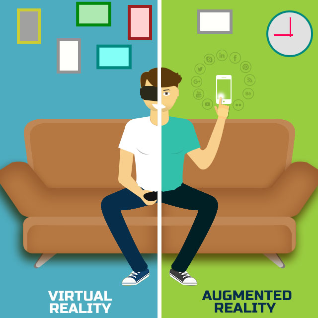 Virtual Reality (VR) and Augmented Reality (AR)
