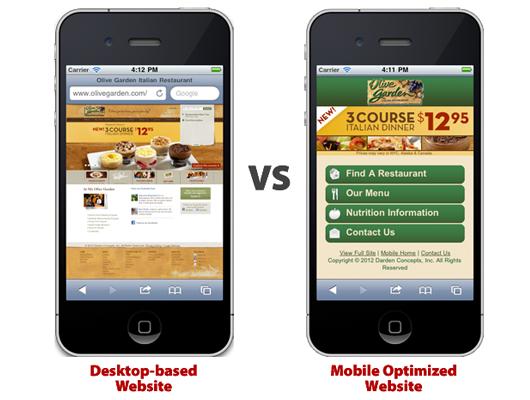 Mobile-responsive design