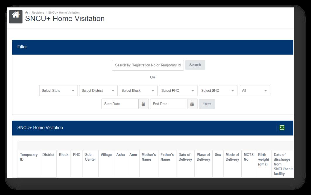Monitor Home Visitation